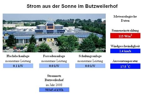 Photovoltaikanlage Butzweiler Hof Screenshot