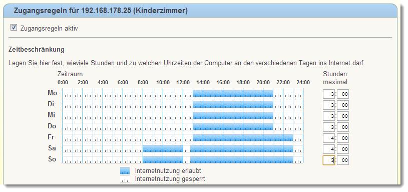 Zeitkontigente können mit der Fritz!Box 7390 und anderen Modellen individuell vergeben werden.